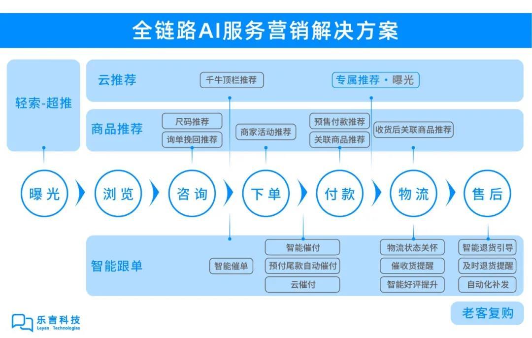 融资插图1.jpg